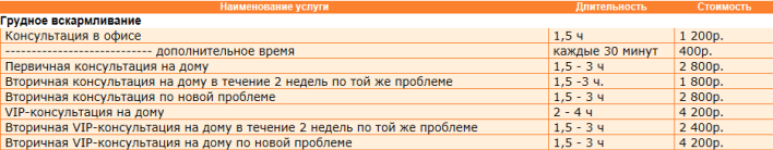 konsultpogv22